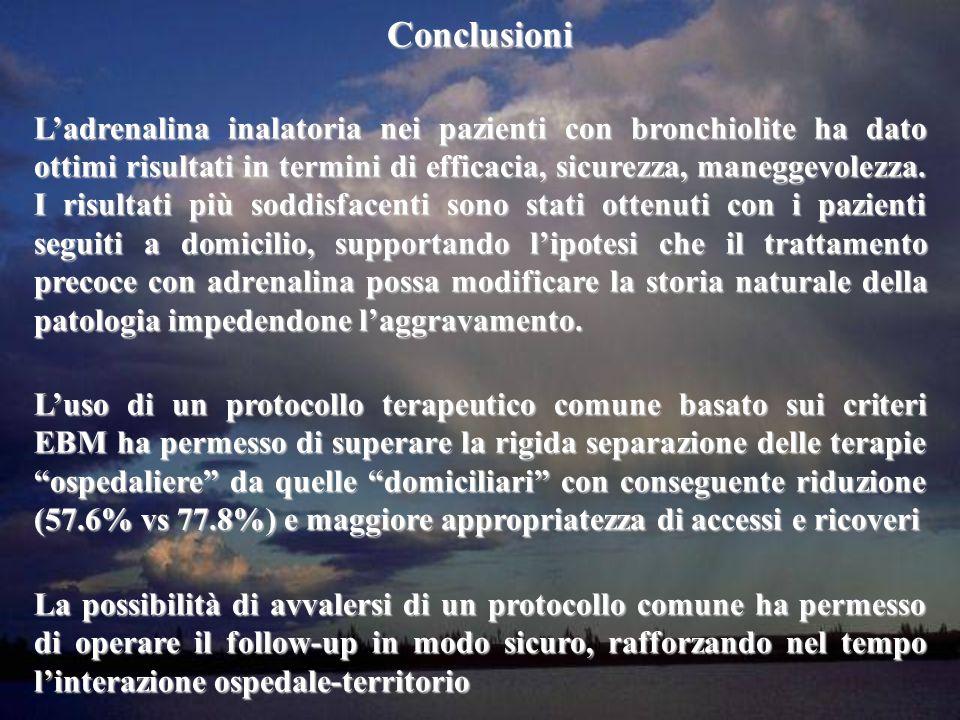 Conclusioni Ladrenalina inalatoria nei pazienti con bronchiolite ha dato ottimi risultati in termini di efficacia, sicurezza, maneggevolezza. I risult