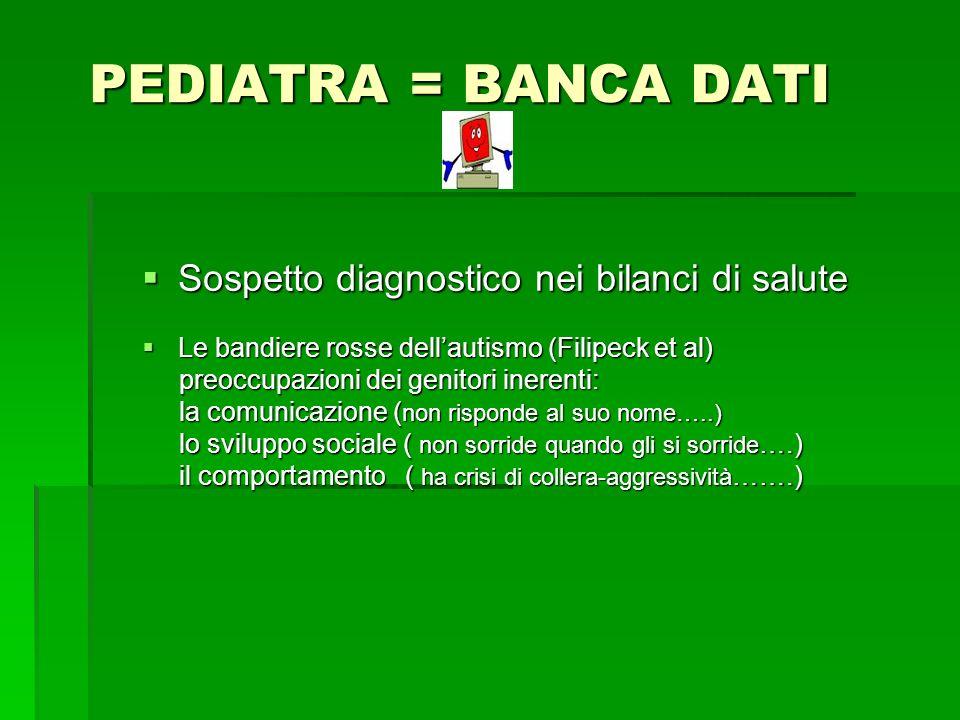 PEDIATRA = BANCA DATI Sospetto diagnostico nei bilanci di salute Sospetto diagnostico nei bilanci di salute Le bandiere rosse dellautismo (Filipeck et