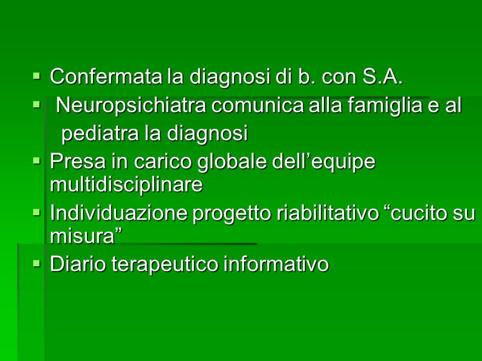 Confermata la diagnosi di b. con S.A. Confermata la diagnosi di b. con S.A. Neuropsichiatra comunica alla famiglia e al Neuropsichiatra comunica alla