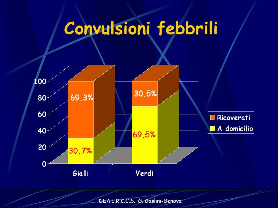 DEA I.R.C.C.S. G. Gaslini-Genova Convulsioni febbrili