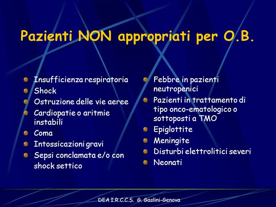 DEA I.R.C.C.S.G. Gaslini-Genova Pazienti NON appropriati per O.B.