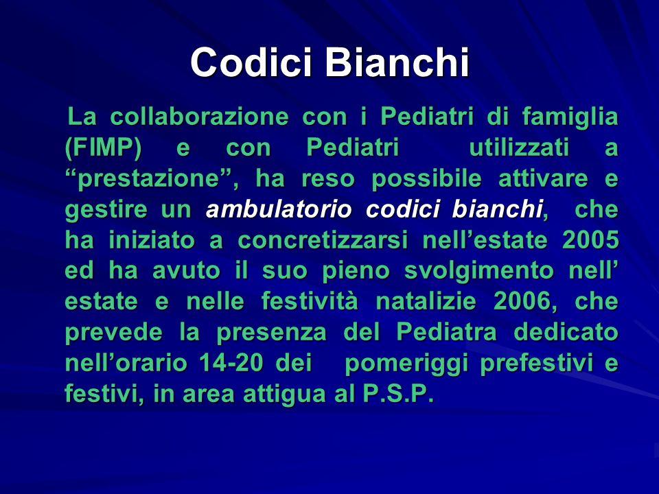 Codici Bianchi La collaborazione con i Pediatri di famiglia (FIMP) e con Pediatri utilizzati a prestazione, ha reso possibile attivare e gestire un am