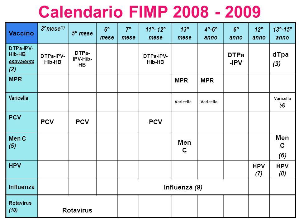 legenda Calendario Fimp 2008- 2009 1) intendesi dal 61° gg di vita 2) Esa (esavalente): Polio-Difterite-Tetano- Pertosse-Epatite B-Emofilo 3) difterite-Tetano-pertosse acellulare 4) Due dosi per i recettivi 5) La schedula vaccinale a 2 dosi nel primo anno +1 dose dopo lanno rispetto allunica dose al 13° mese può essere stabilita dal pdf in considerazione delle condizioni sociali e sanitarie del soggetto e del nucleo familiare 6) unica dose 7) Il vaccino è offerto a tutte le undicenni: si intendono le ragazze che compiono 11 anni nellanno solare oggetto della campagna vaccinale.