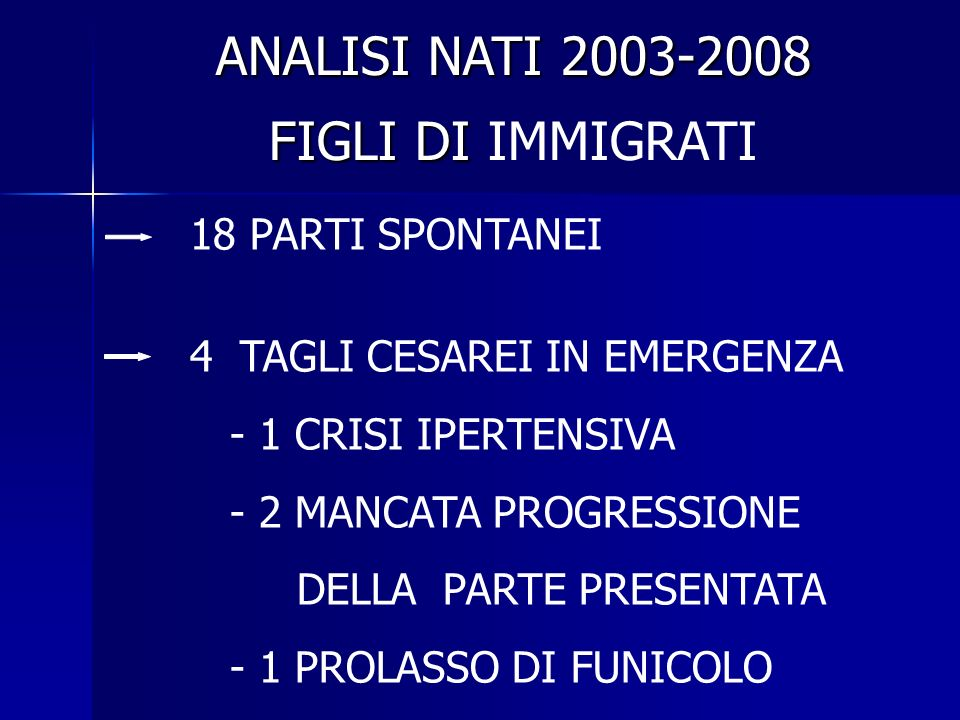 ANALISI NATI 2003-2008 FIGLI DI FIGLI DI IMMIGRATI 18 PARTI SPONTANEI 4 TAGLI CESAREI IN EMERGENZA - 1 CRISI IPERTENSIVA - 2 MANCATA PROGRESSIONE DELLA PARTE PRESENTATA - 1 PROLASSO DI FUNICOLO
