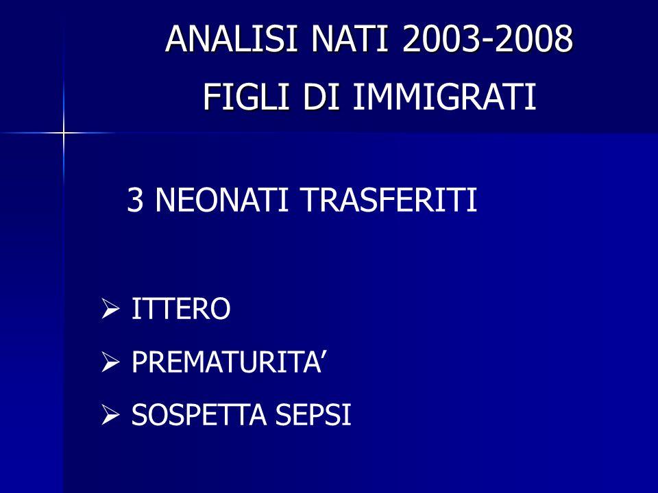 ANALISI NATI 2003-2008 FIGLI DI FIGLI DI IMMIGRATI 3 NEONATI TRASFERITI ITTERO PREMATURITA SOSPETTA SEPSI