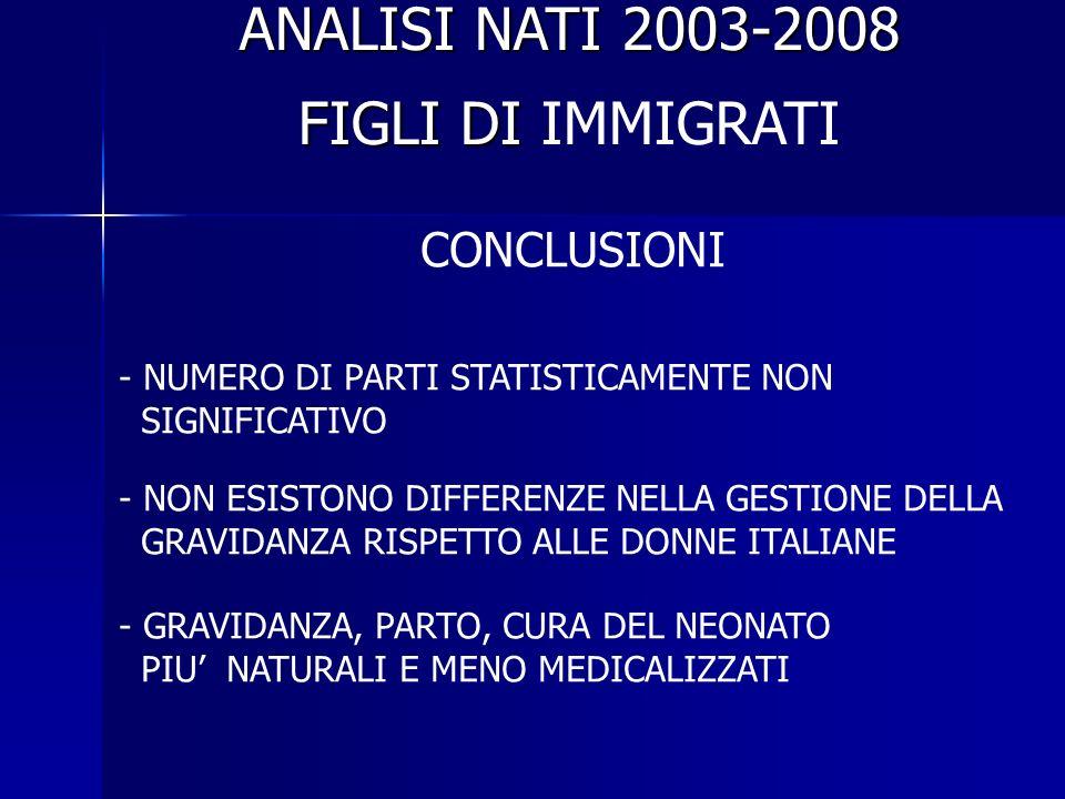 ANALISI NATI 2003-2008 FIGLI DI FIGLI DI IMMIGRATI CONCLUSIONI - NUMERO DI PARTI STATISTICAMENTE NON SIGNIFICATIVO - NON ESISTONO DIFFERENZE NELLA GESTIONE DELLA GRAVIDANZA RISPETTO ALLE DONNE ITALIANE - GRAVIDANZA, PARTO, CURA DEL NEONATO PIU NATURALI E MENO MEDICALIZZATI