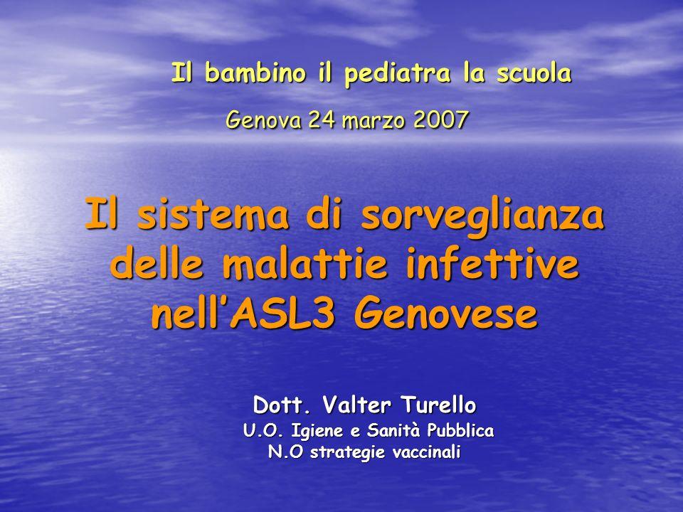 Il bambino il pediatra la scuola Genova 24 marzo 2007 Il sistema di sorveglianza delle malattie infettive nellASL3 Genovese Il bambino il pediatra la scuola Genova 24 marzo 2007 Il sistema di sorveglianza delle malattie infettive nellASL3 Genovese Dott.