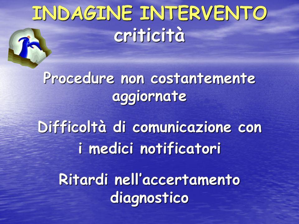 INDAGINE INTERVENTO criticità Procedure non costantemente aggiornate Difficoltà di comunicazione con i medici notificatori Ritardi nellaccertamento diagnostico