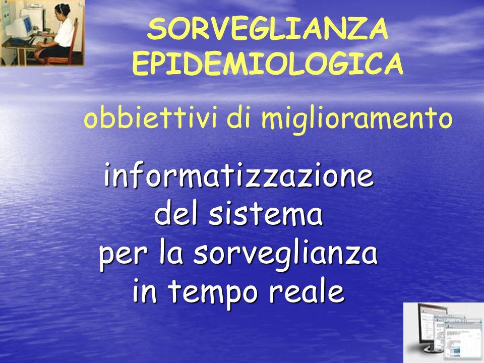 informatizzazione del sistema per la sorveglianza in tempo reale SORVEGLIANZA EPIDEMIOLOGICA obbiettivi di miglioramento