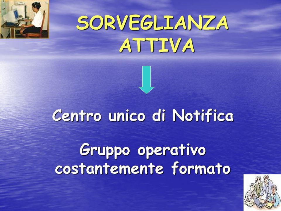 SORVEGLIANZA ATTIVA SORVEGLIANZA ATTIVA Centro unico di Notifica Gruppo operativo costantemente formato