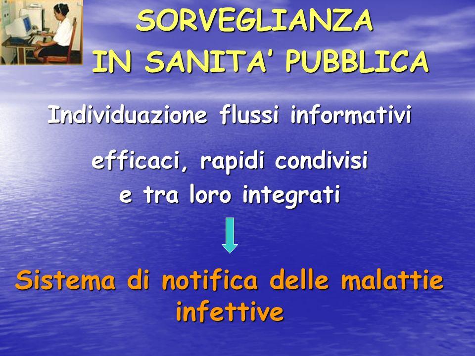 SORVEGLIANZA SORVEGLIANZA IN SANITA PUBBLICA IN SANITA PUBBLICA Individuazione flussi informativi efficaci, rapidi condivisi e tra loro integrati Sistema di notifica delle malattie infettive