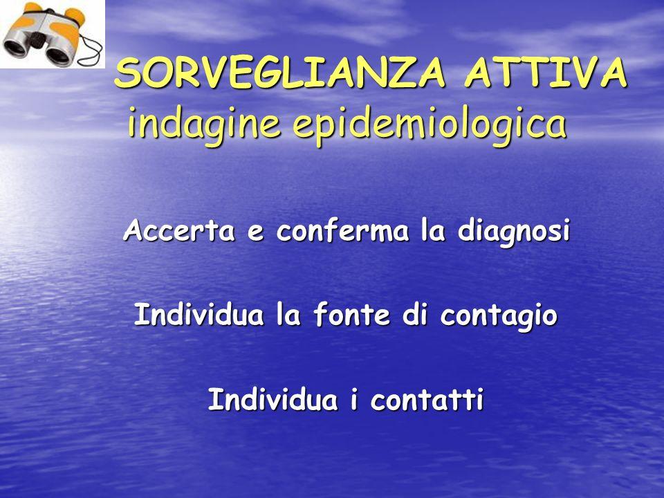 SORVEGLIANZA ATTIVA indagine epidemiologica Accerta e conferma la diagnosi Individua la fonte di contagio Individua i contatti