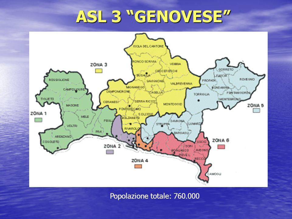 ASL 3 GENOVESE Popolazione totale: 760.000