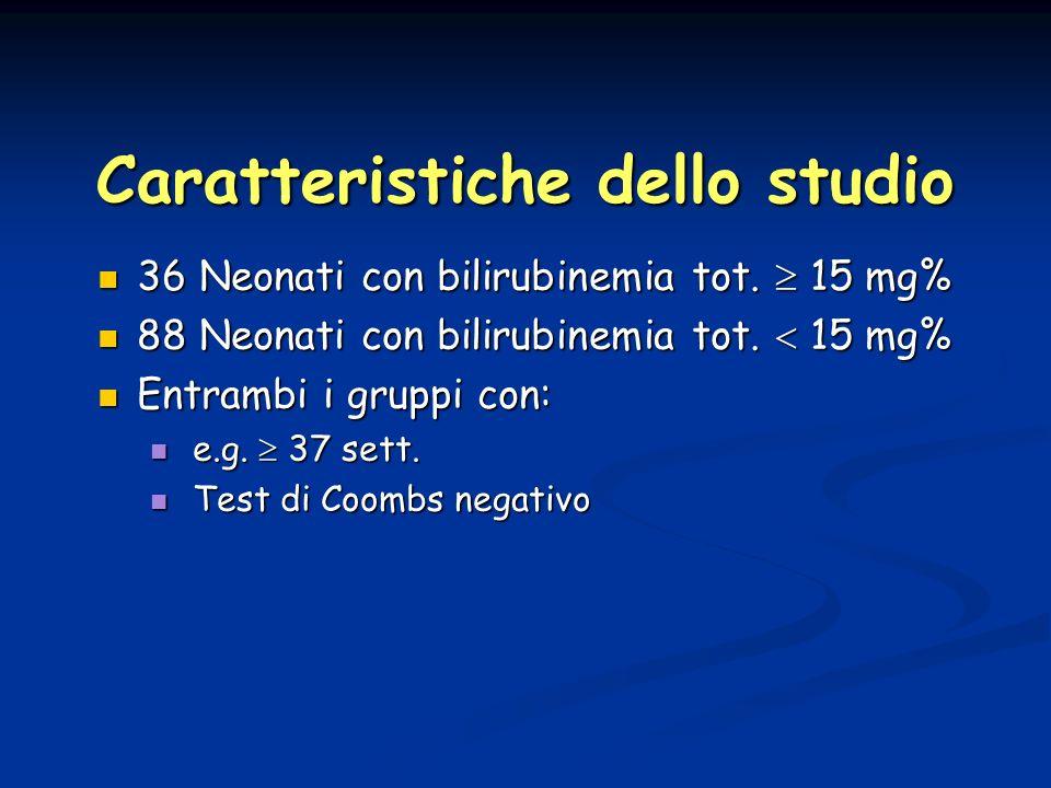 Caratteristiche dello studio 36 Neonati con bilirubinemia tot. 15 mg% 36 Neonati con bilirubinemia tot. 15 mg% 88 Neonati con bilirubinemia tot. 15 mg