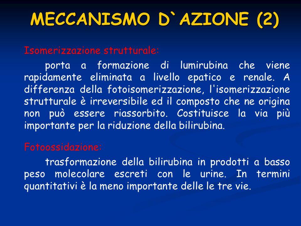 MECCANISMO D`AZIONE (2) Isomerizzazione strutturale: porta a formazione di lumirubina che viene rapidamente eliminata a livello epatico e renale.