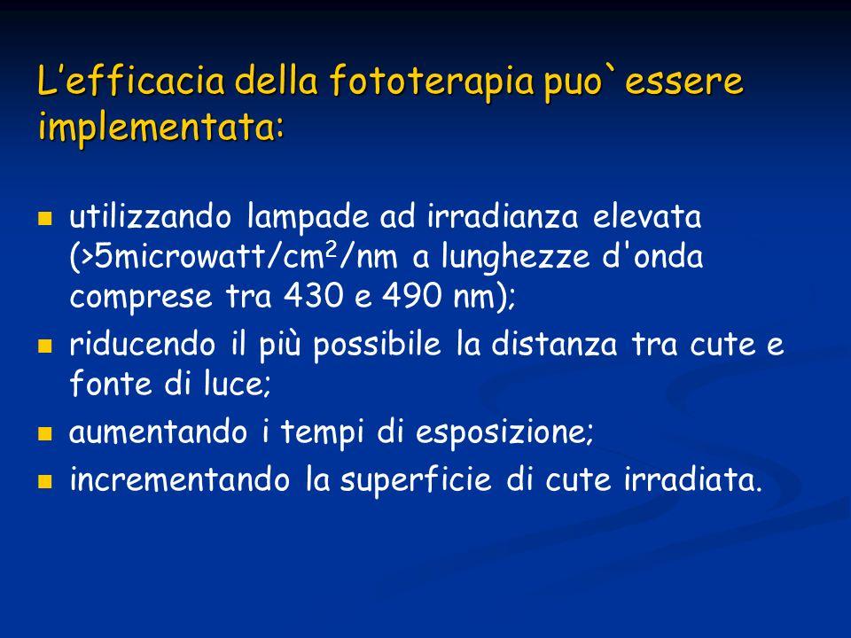 Lefficacia della fototerapia puo`essere implementata: utilizzando lampade ad irradianza elevata (>5microwatt/cm 2 /nm a lunghezze d onda comprese tra 430 e 490 nm); riducendo il più possibile la distanza tra cute e fonte di luce; aumentando i tempi di esposizione; incrementando la superficie di cute irradiata.