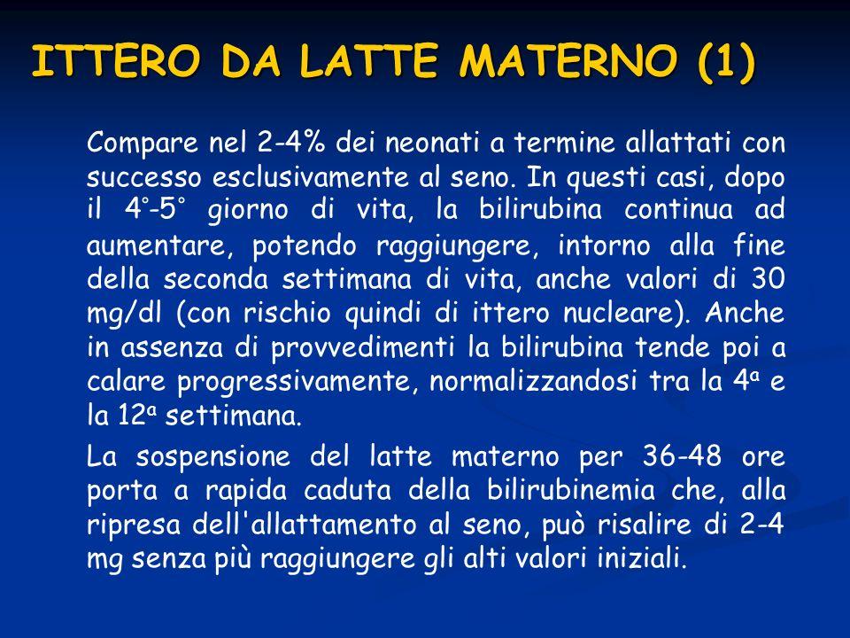 ITTERO DA LATTE MATERNO (1) Compare nel 2-4% dei neonati a termine allattati con successo esclusivamente al seno. In questi casi, dopo il 4°-5° giorno