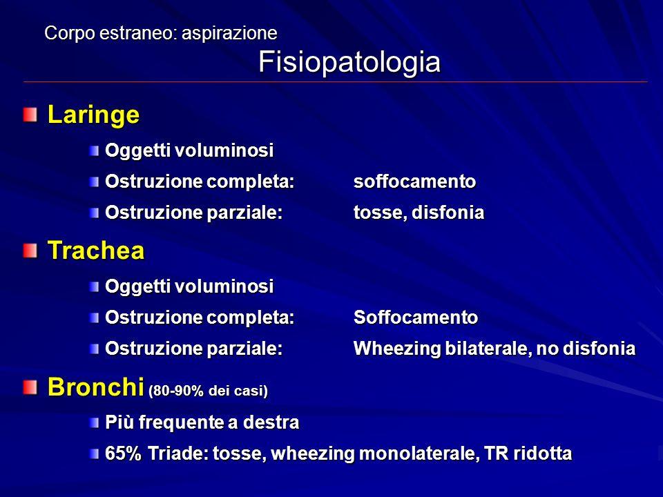 Corpo estraneo: aspirazione Fisiopatologia Laringe Oggetti voluminosi Ostruzione completa:soffocamento Ostruzione parziale: tosse, disfonia Trachea Og