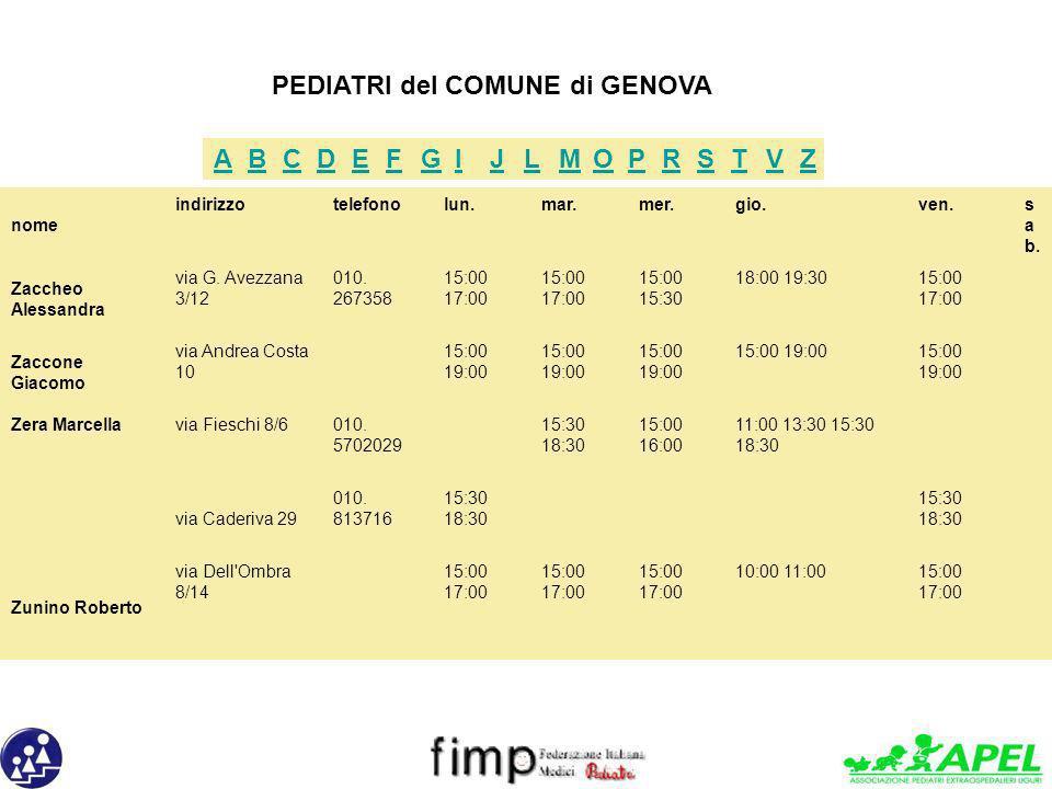 PediatriPediatri / Genova PEDIATRI del COMUNE di GENOVA ABCDEFGIJLMOPRSTVZ A nome indirizzotelefonolun.mar.mer.gio.ven.sab. Abrami Gino via G. Buffa 2