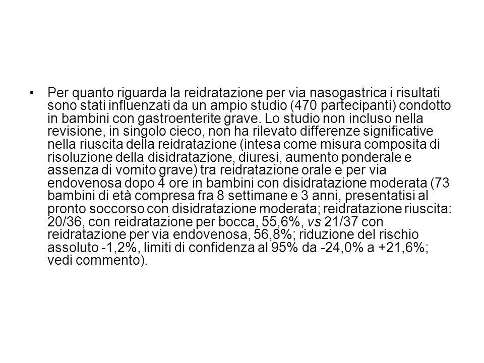 Per quanto riguarda la reidratazione per via nasogastrica i risultati sono stati influenzati da un ampio studio (470 partecipanti) condotto in bambini