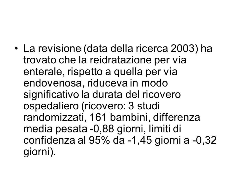 La revisione (data della ricerca 2003) ha trovato che la reidratazione per via enterale, rispetto a quella per via endovenosa, riduceva in modo signif