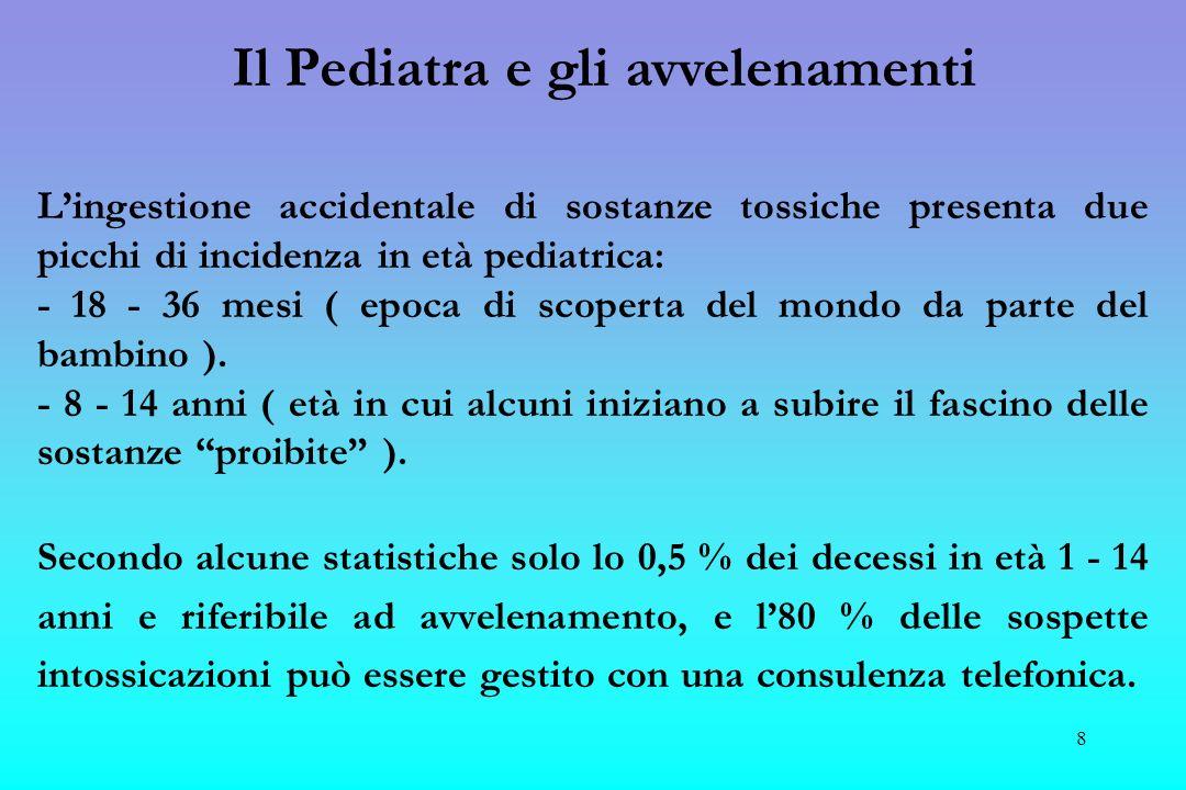 9 Il Pediatra deve spesso gestire esposizioni, certe o sospette, a sostanze potenzialmente tossiche.