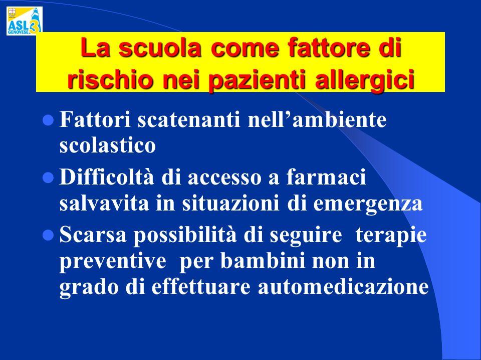La scuola come fattore di rischio nei pazienti allergici Fattori scatenanti nellambiente scolastico Difficoltà di accesso a farmaci salvavita in situa