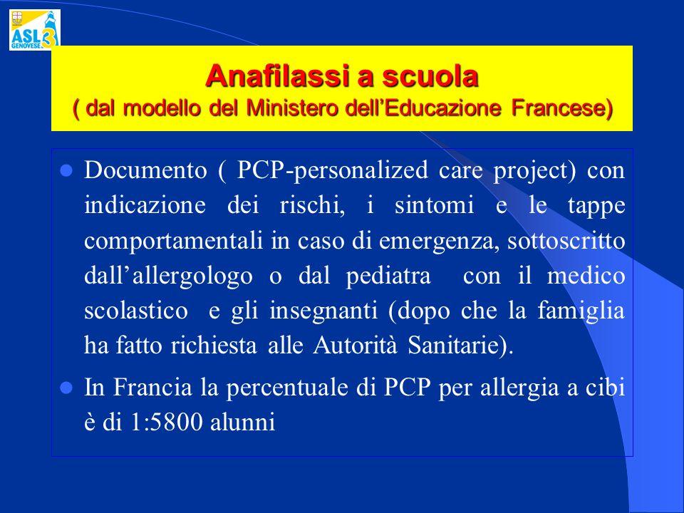Anafilassi a scuola ( dal modello del Ministero dellEducazione Francese) Documento ( PCP-personalized care project) con indicazione dei rischi, i sint
