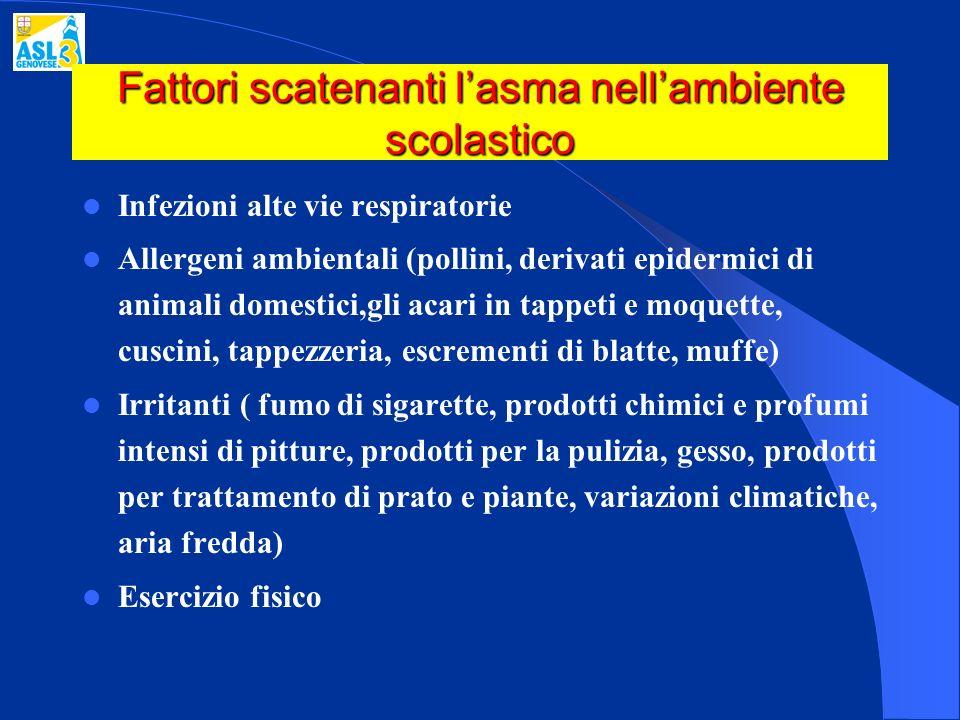 Fattori scatenanti lasma nellambiente scolastico Infezioni alte vie respiratorie Allergeni ambientali (pollini, derivati epidermici di animali domesti