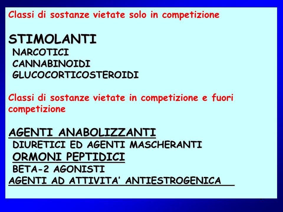 107 Classi di sostanze vietate solo in competizioneSTIMOLANTI NARCOTICI NARCOTICI CANNABINOIDI CANNABINOIDI GLUCOCORTICOSTEROIDI GLUCOCORTICOSTEROIDI