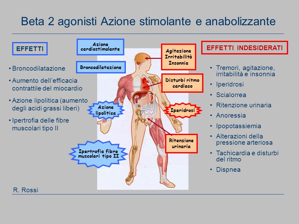 109 Broncodilatazione Azione cardiostimolante Agitazione Irritabilità Insonnia Ritenzione urinaria Broncodilatazione Aumento dellefficacia contrattile