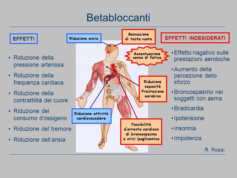 112 Riduzione della pressione arteriosa Riduzione della frequenza cardiaca Riduzione della contrattilità del cuore Riduzione del consumo dossigeno Rid