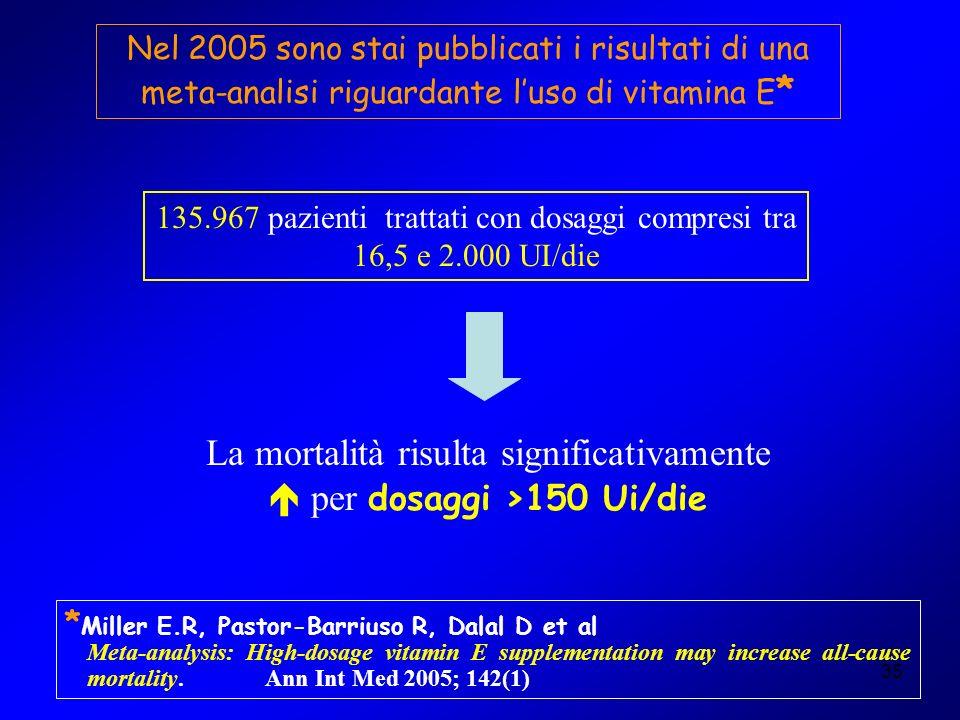 35 Nel 2005 sono stai pubblicati i risultati di una meta-analisi riguardante luso di vitamina E * Meta-analysis: High-dosage vitamin E supplementation