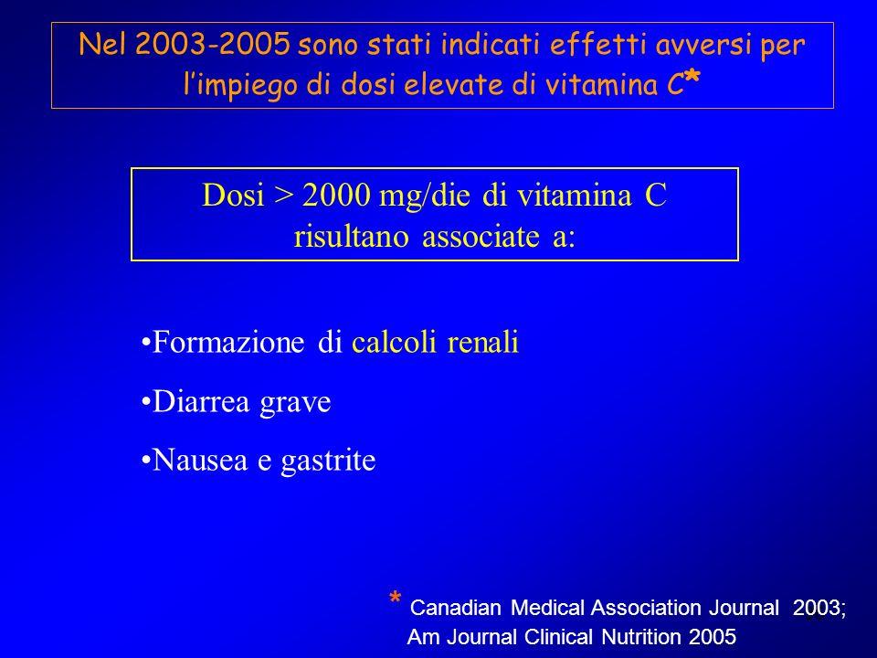 36 Dosi > 2000 mg/die di vitamina C risultano associate a: Formazione di calcoli renali Diarrea grave Nausea e gastrite * Canadian Medical Association
