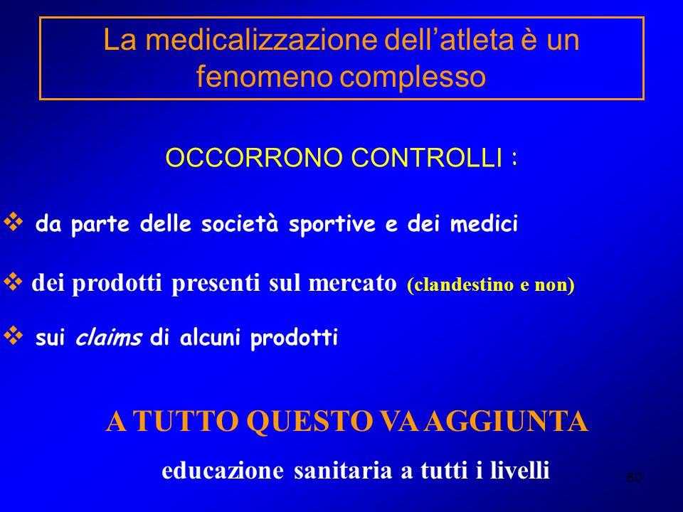 60 La medicalizzazione dellatleta è un fenomeno complesso dei prodotti presenti sul mercato (clandestino e non) da parte delle società sportive e dei