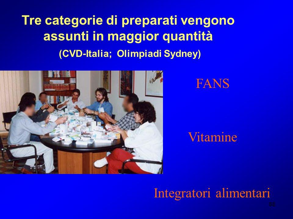 68 Tre categorie di preparati vengono assunti in maggior quantità (CVD-Italia; Olimpiadi Sydney) FANS Vitamine Integratori alimentari