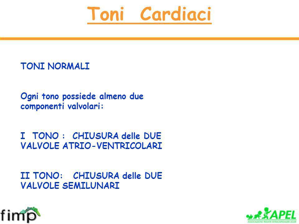Toni Cardiaci TONI NORMALI Ogni tono possiede almeno due componenti valvolari: I TONO : CHIUSURA delle DUE VALVOLE ATRIO-VENTRICOLARI II TONO: CHIUSURA delle DUE VALVOLE SEMILUNARI