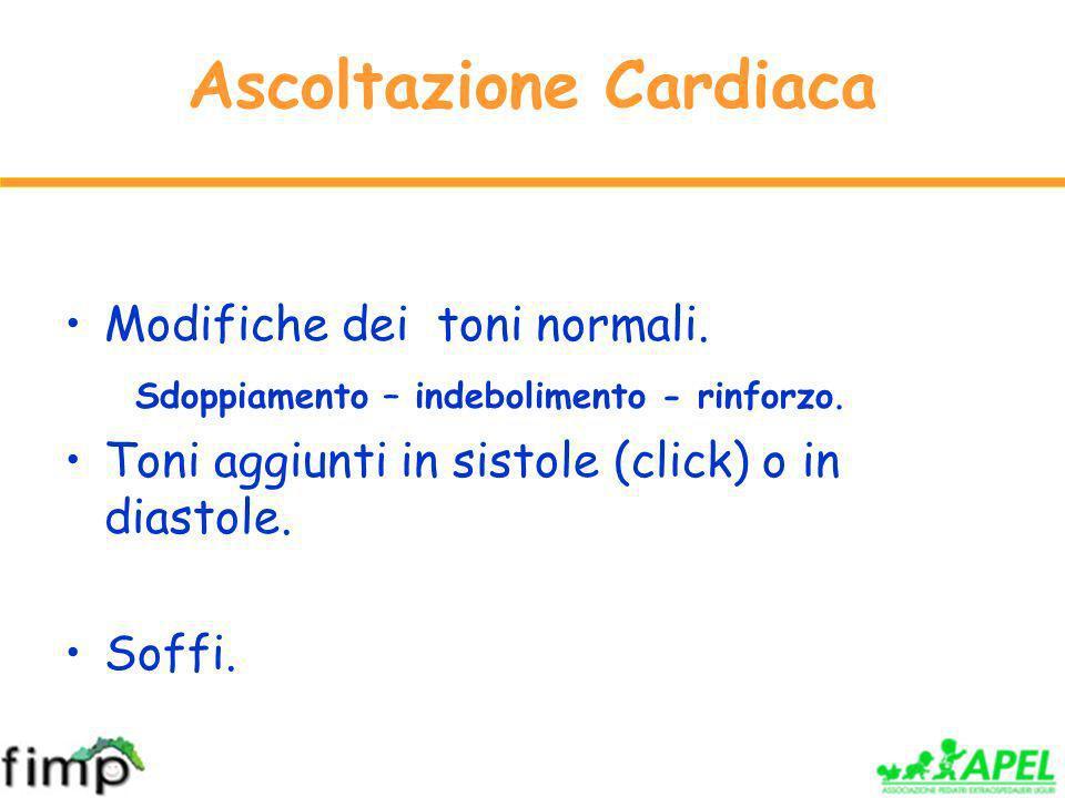 Ascoltazione Cardiaca Modifiche dei toni normali.Sdoppiamento – indebolimento - rinforzo.