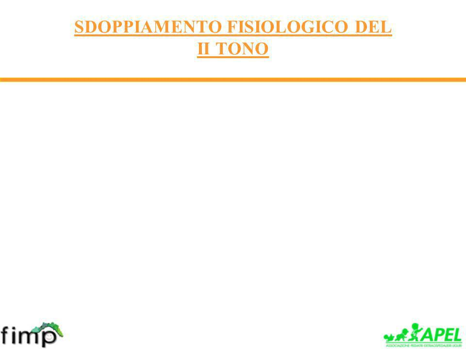SDOPPIAMENTO FISIOLOGICO DEL II TONO