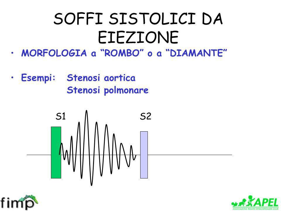 SOFFI SISTOLICI DA EIEZIONE MORFOLOGIA a ROMBO o a DIAMANTE Esempi: Stenosi aortica Stenosi polmonare S1S2