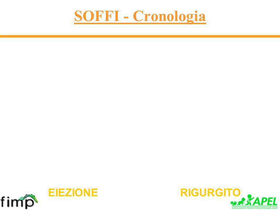 SOFFI - Cronologia EIEZIONE RIGURGITO