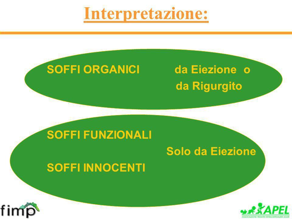 Interpretazione: SOFFI ORGANICI da Eiezione o da Rigurgito SOFFI FUNZIONALI Solo da Eiezione SOFFI INNOCENTI