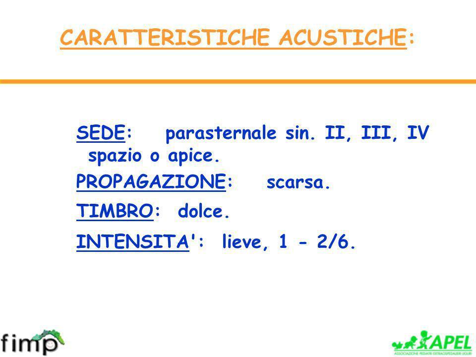 CARATTERISTICHE ACUSTICHE: SEDE: parasternale sin.