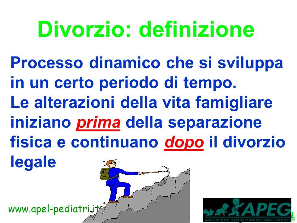 www.apel-pediatri.it Dott. Alberto Ferrando Pediatra di famiglia Presidente della Associaz.