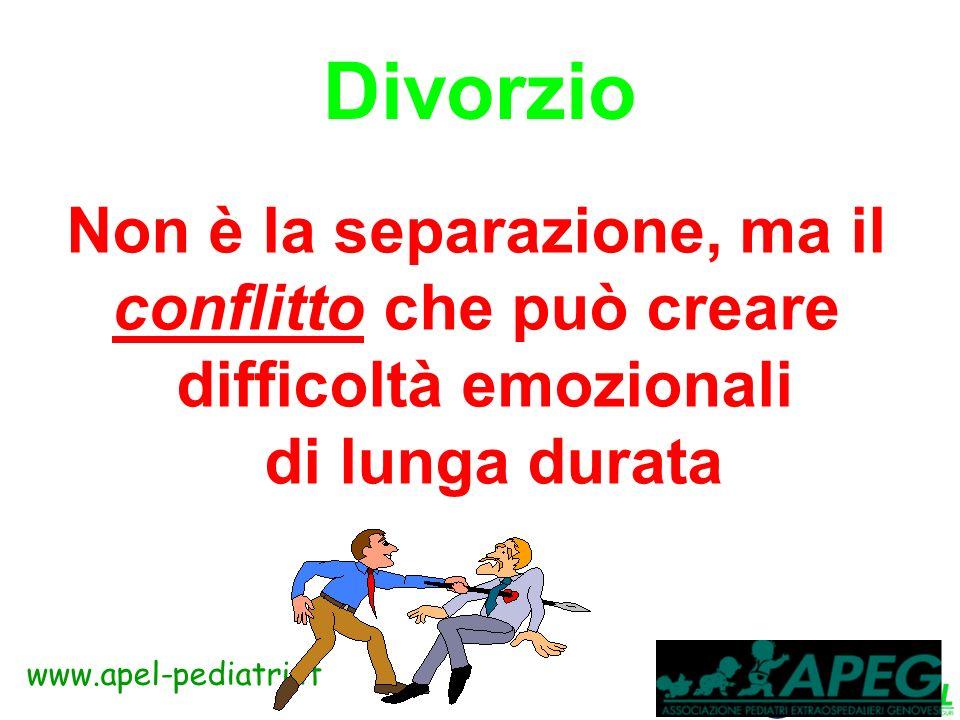 www.apel-pediatri.it Divorzio: definizione Processo dinamico che si sviluppa in un certo periodo di tempo. Le alterazioni della vita famigliare inizia