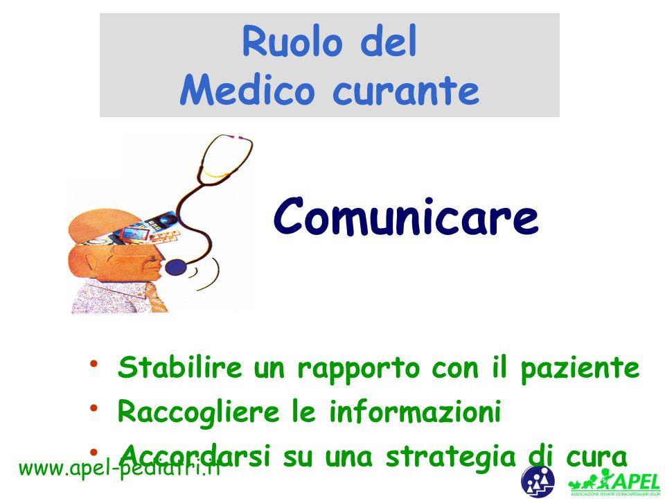 www.apel-pediatri.it Rapporto medico - paziente Recuperare gli aspetti umani e comunicativi Personalizzare le cure Pazienza Ascolto umiltà