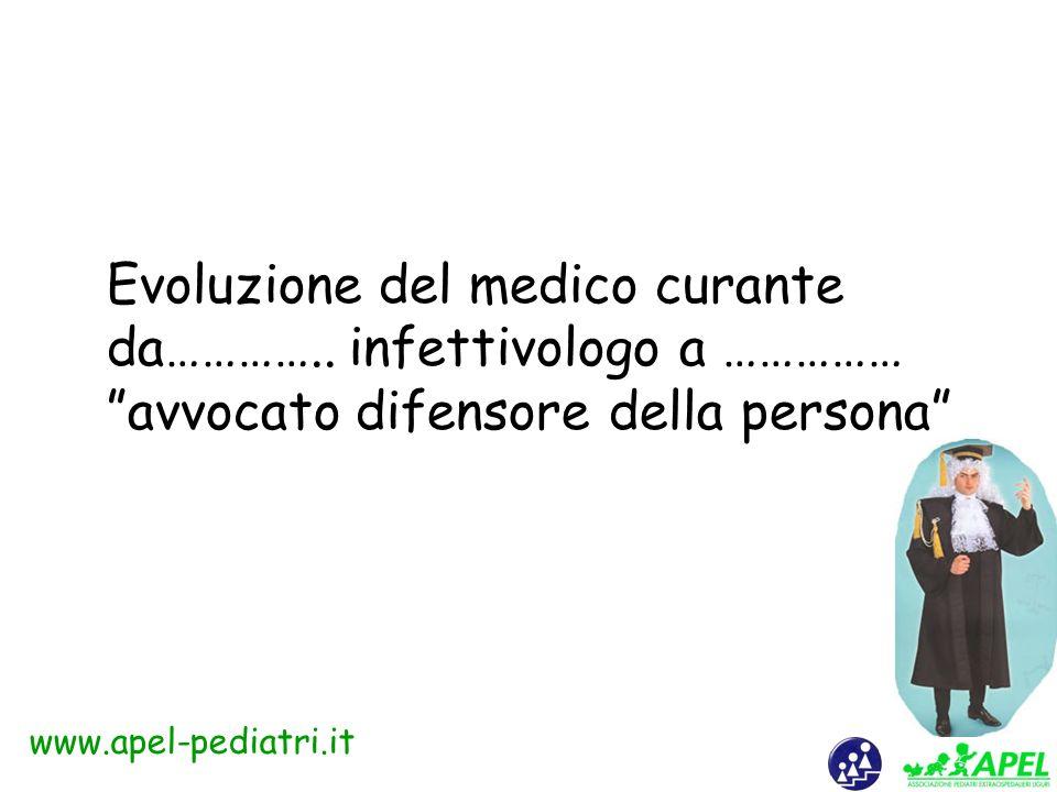 www.apel-pediatri.it Ruolo del Medico curante Comunicare Stabilire un rapporto con il paziente Raccogliere le informazioni Accordarsi su una strategia di cura