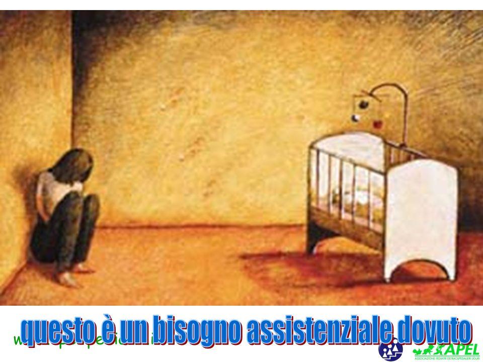 www.apel-pediatri.it Non solo ….. Lassociazione è piu forte laddove esiste una depressione in famiglia da due generazioni