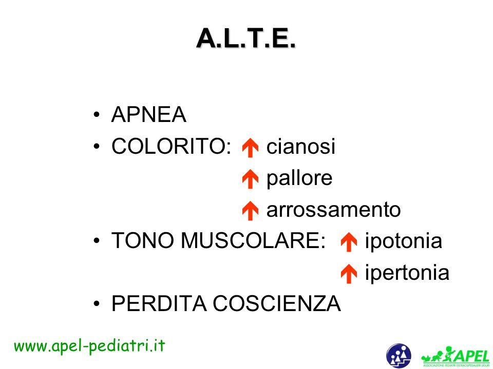 www.apel-pediatri.it A.L.T.E. Apparente Life Treathening Event Eventi drammatici che danno allosservatore la sensazione di pericolo di vita, caratteri