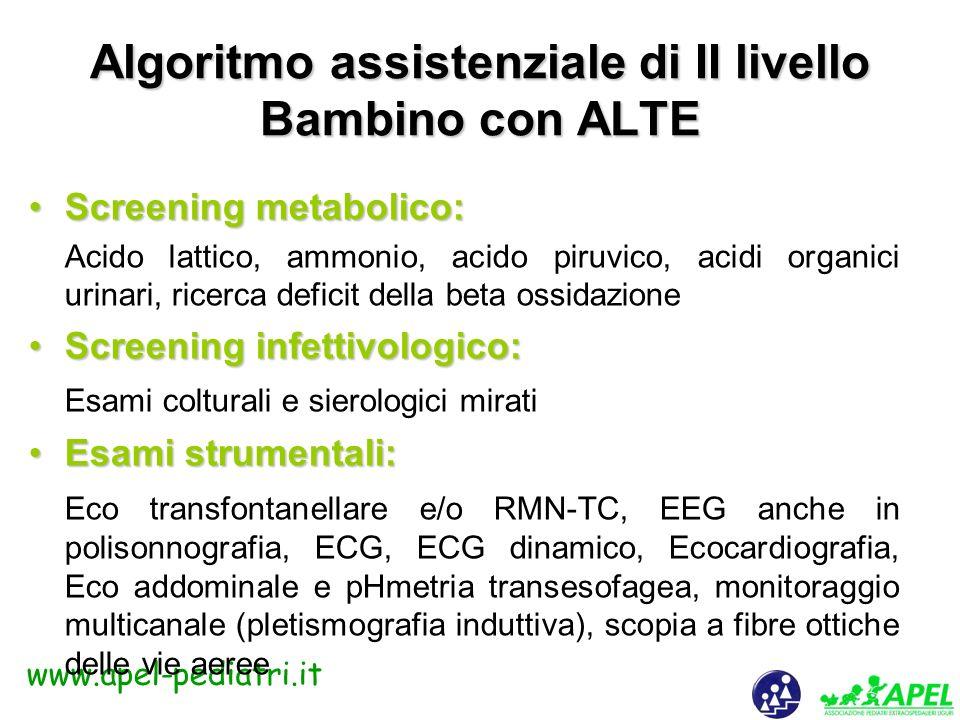 www.apel-pediatri.it A.L.T.E. Categorie diagnosticate R.G.E.65% Vasovagali15% OSAS 6% Monossido Co 5% Cardiache 3% Neurologiche 3% Infettive 3%